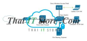 Cisco  | SME-Startup-bundle-02 เริ่มต้นธุรกิจด้วยชุด SME Startup 2 พร้อมการปกป้องข้อมูลที่เหนือกว่าด้วย Cisco Firewall